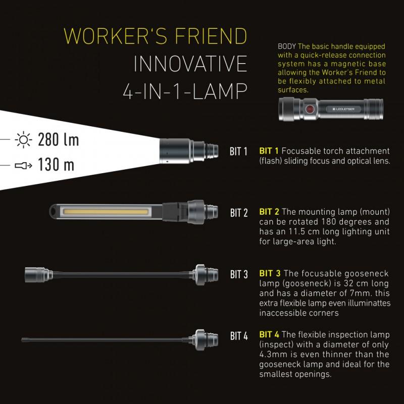 Led lenser Workers Friends