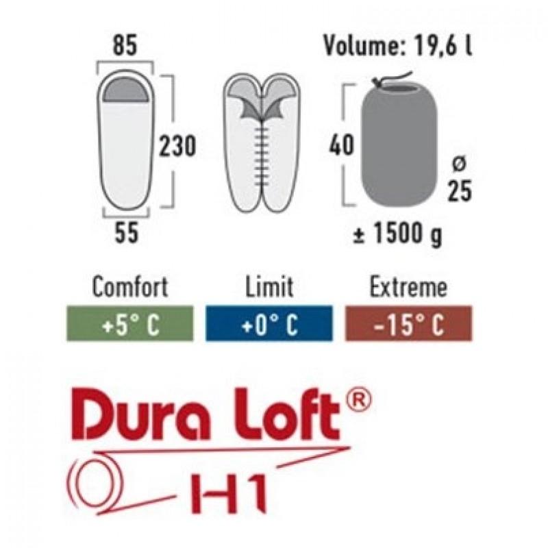 High Peak TR 300 (-15 °C Uyku Tulumu)